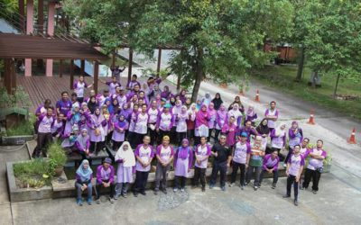PROGRAM TEAM BUILDING CICT 2018, 'SATU HATI, SATU CICT'